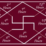 the 12 houses of astrology